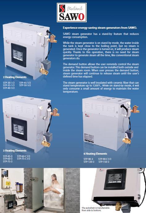 Generatory pary od Sawo